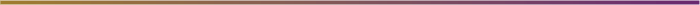 Gradient-Bar